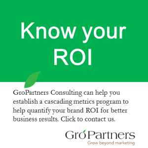 Know your brand ROI