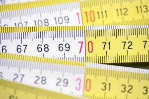 Brand ROI metrics